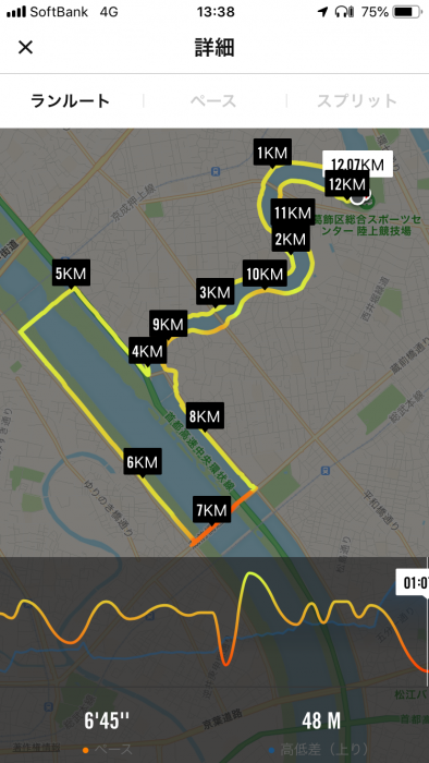 休日日中のランが楽しい、中川・荒川沿いを走る12kmのランコース