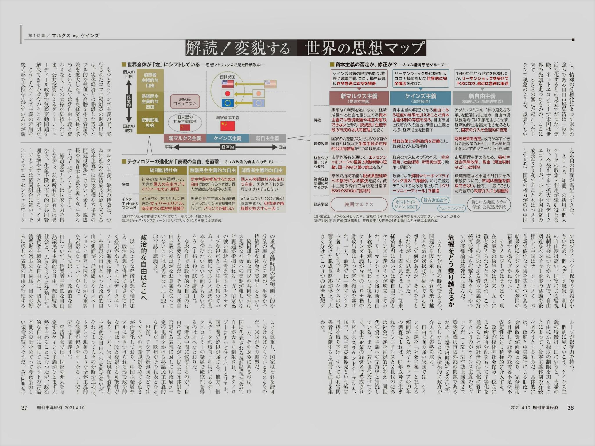 東洋経済 マルクスvs.ケインズ ―― 変貌する世界の思想マップ